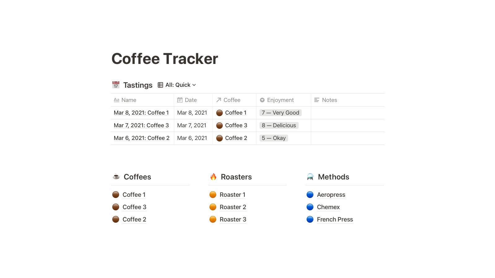 Coffee Tracker