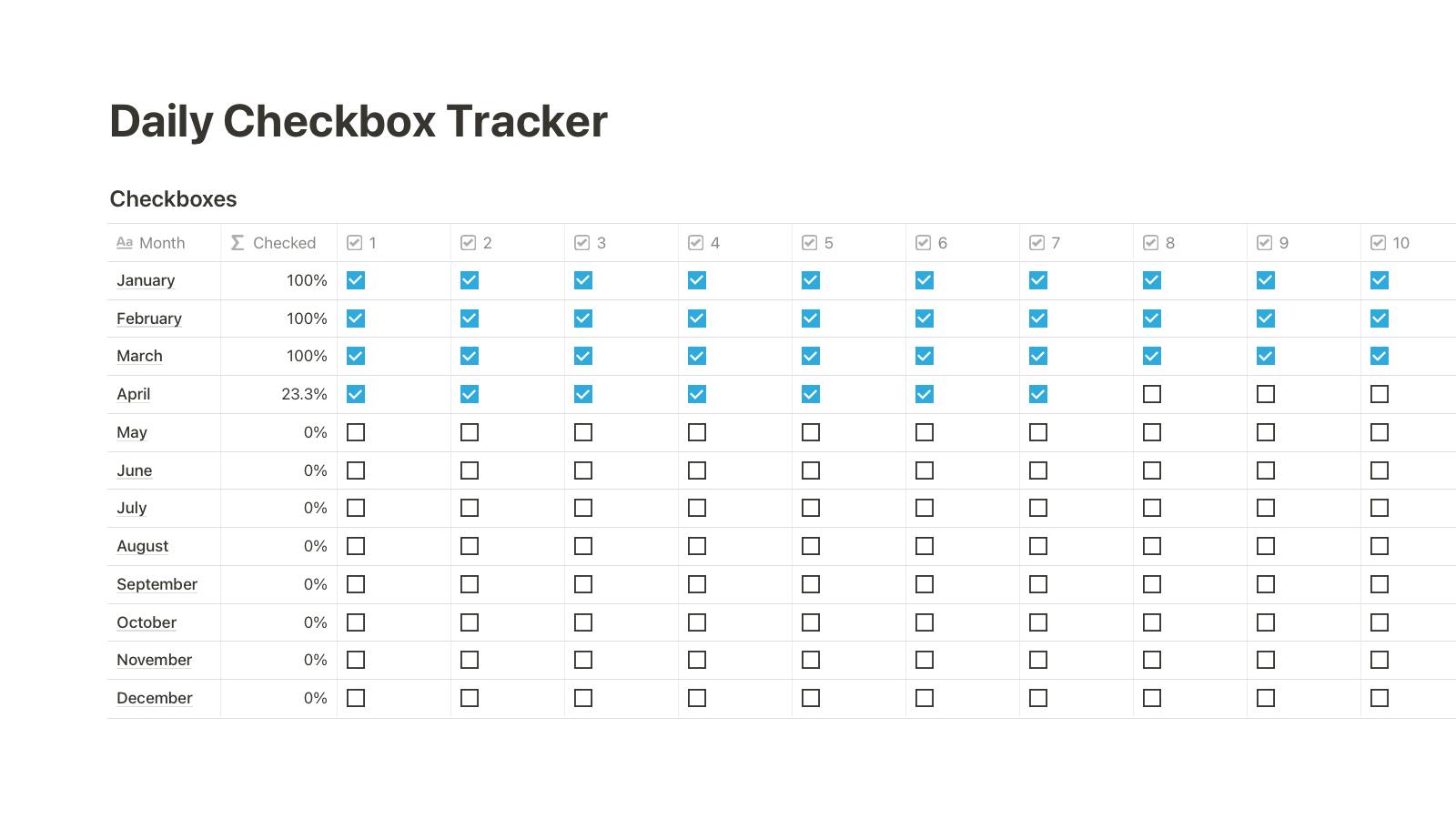 Daily Checkbox Tracker