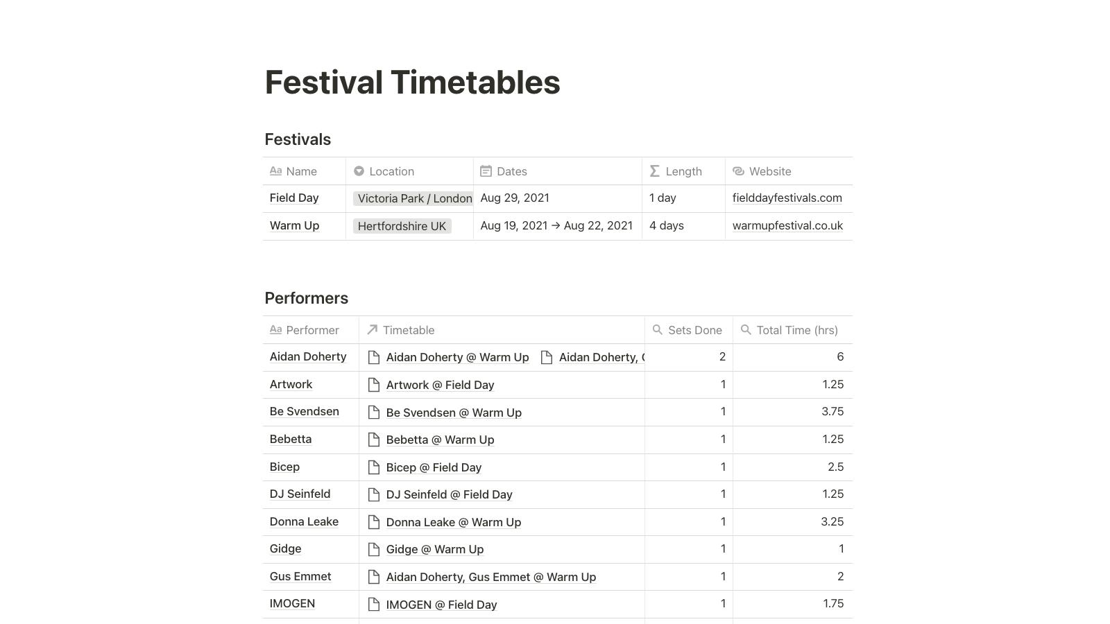 Festival Timetables