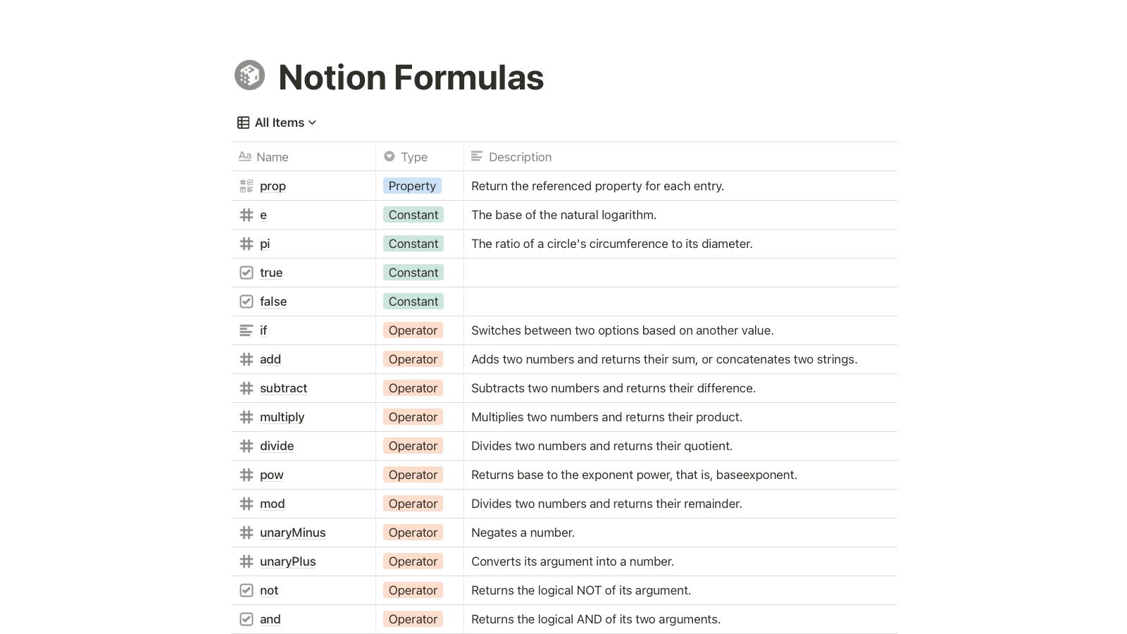 Notion Formulas