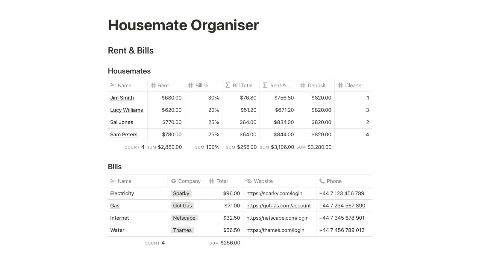 Housemate Organiser